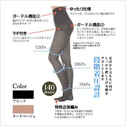 美脚ストッキング 9,800円(税抜)